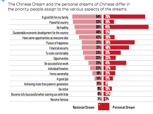 Marcetable-China-and-personal-dream