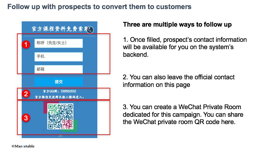 Marcetable lead contact info