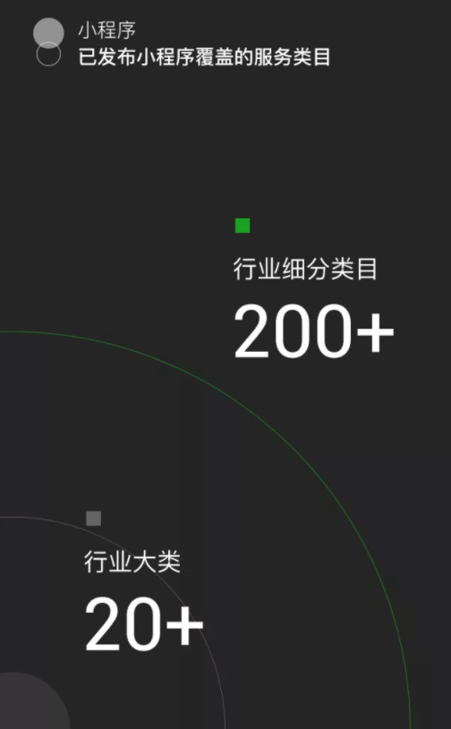 The power of wechat in China 2017 WeChat Usage Report